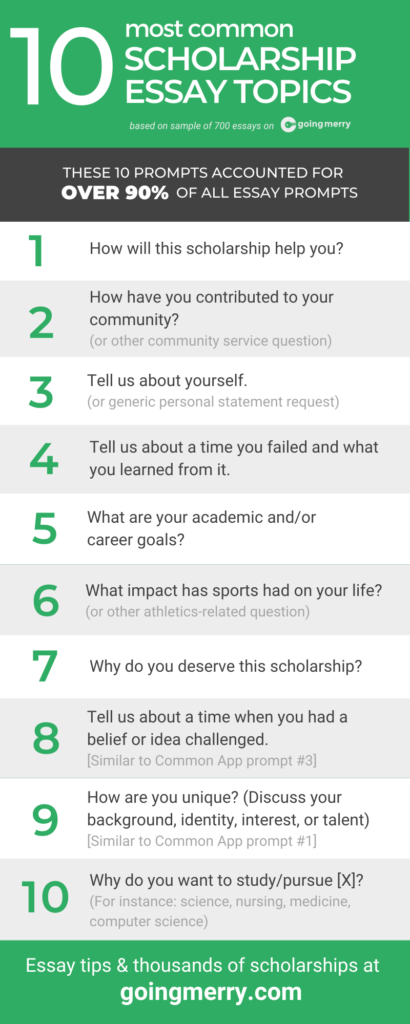 Common Scholarship Essay Prompts Topics Infographic